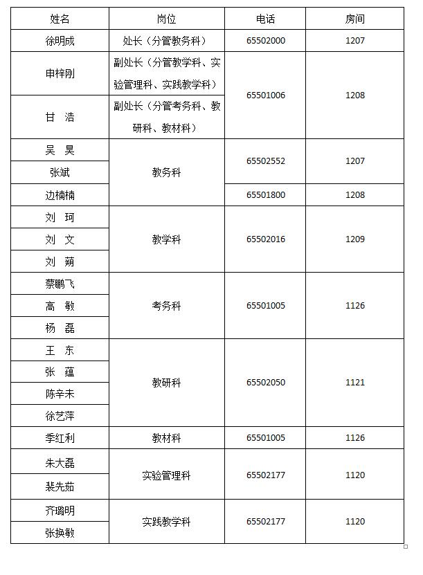 郑州师范学院教务管理系统入口:http://jwc.zznu.edu.cn