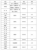 郑州师范学院教务系统入口:http://jwc.zznu.edu.cn